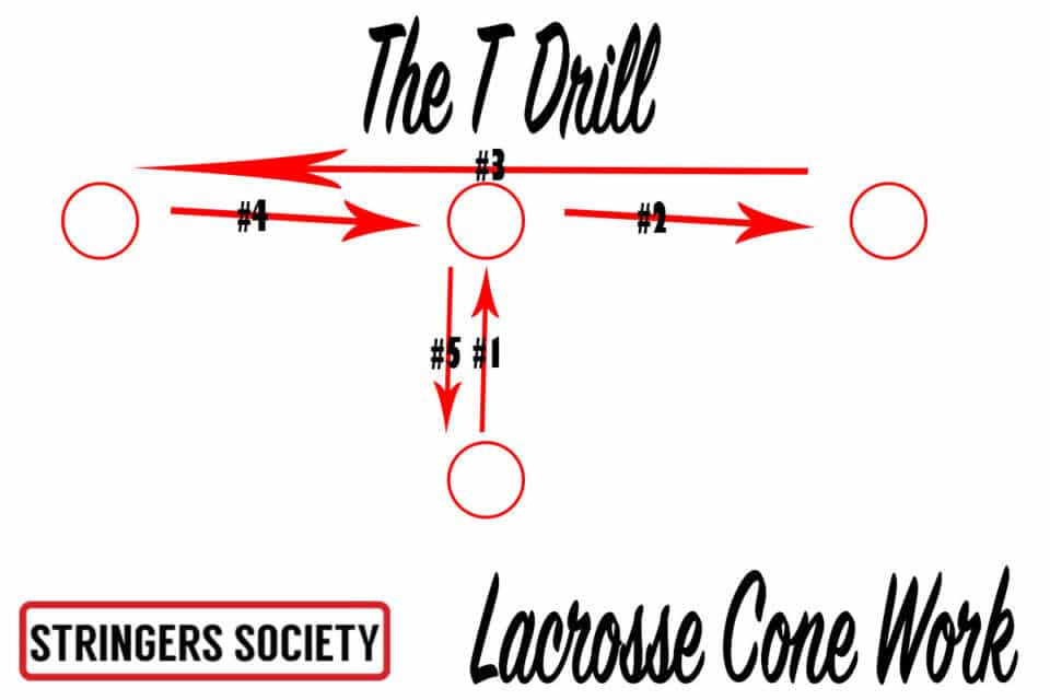 lacrosse foot drills the t drilll
