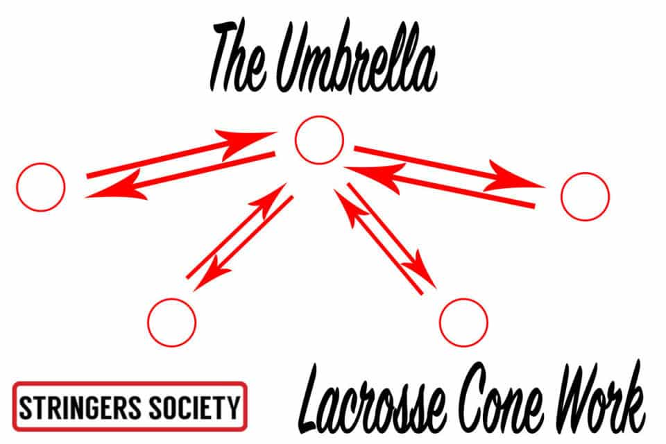 the umbrella footwork drill