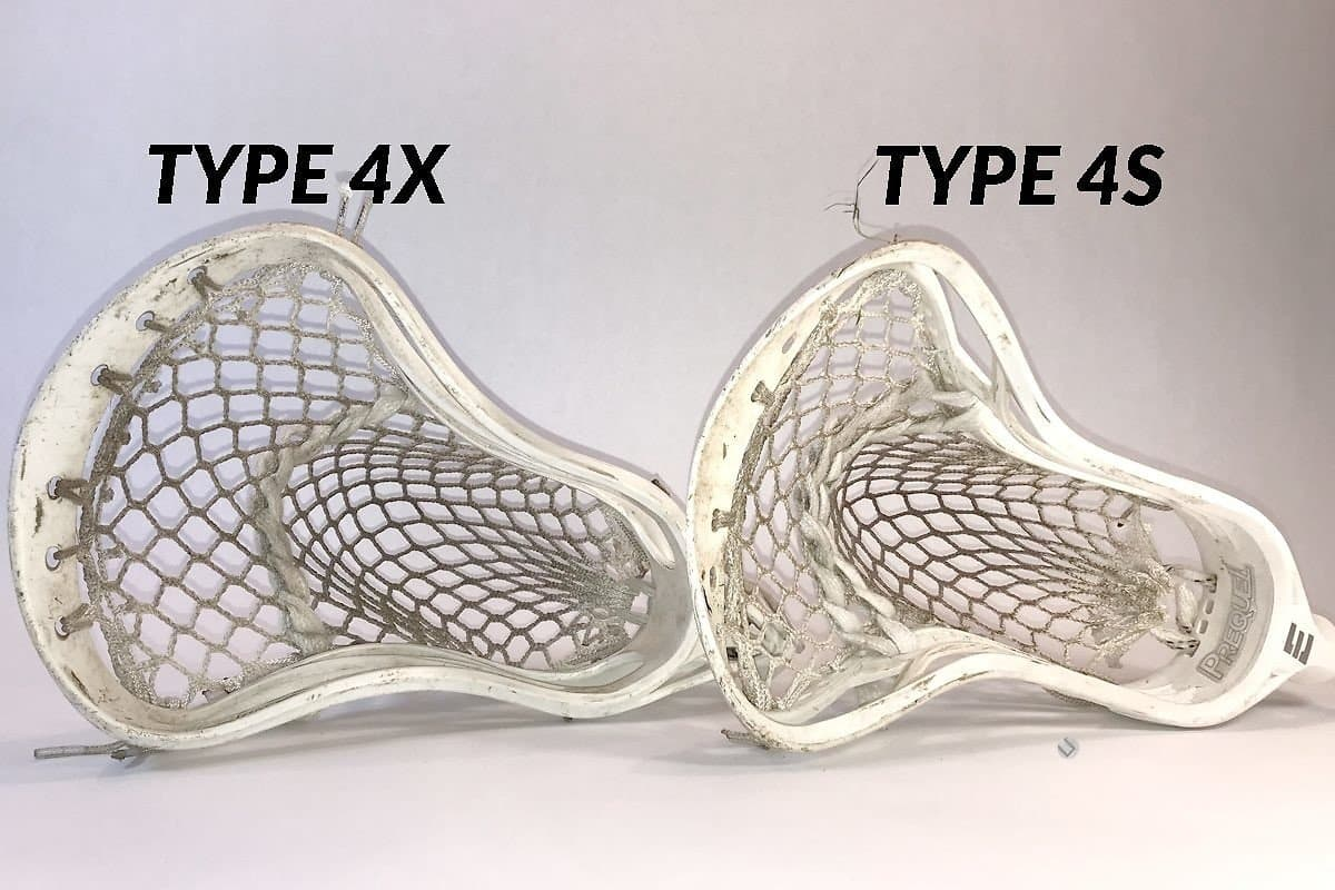 type performance mesh