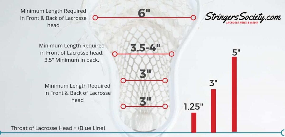 lacrosse stringing rules regulations