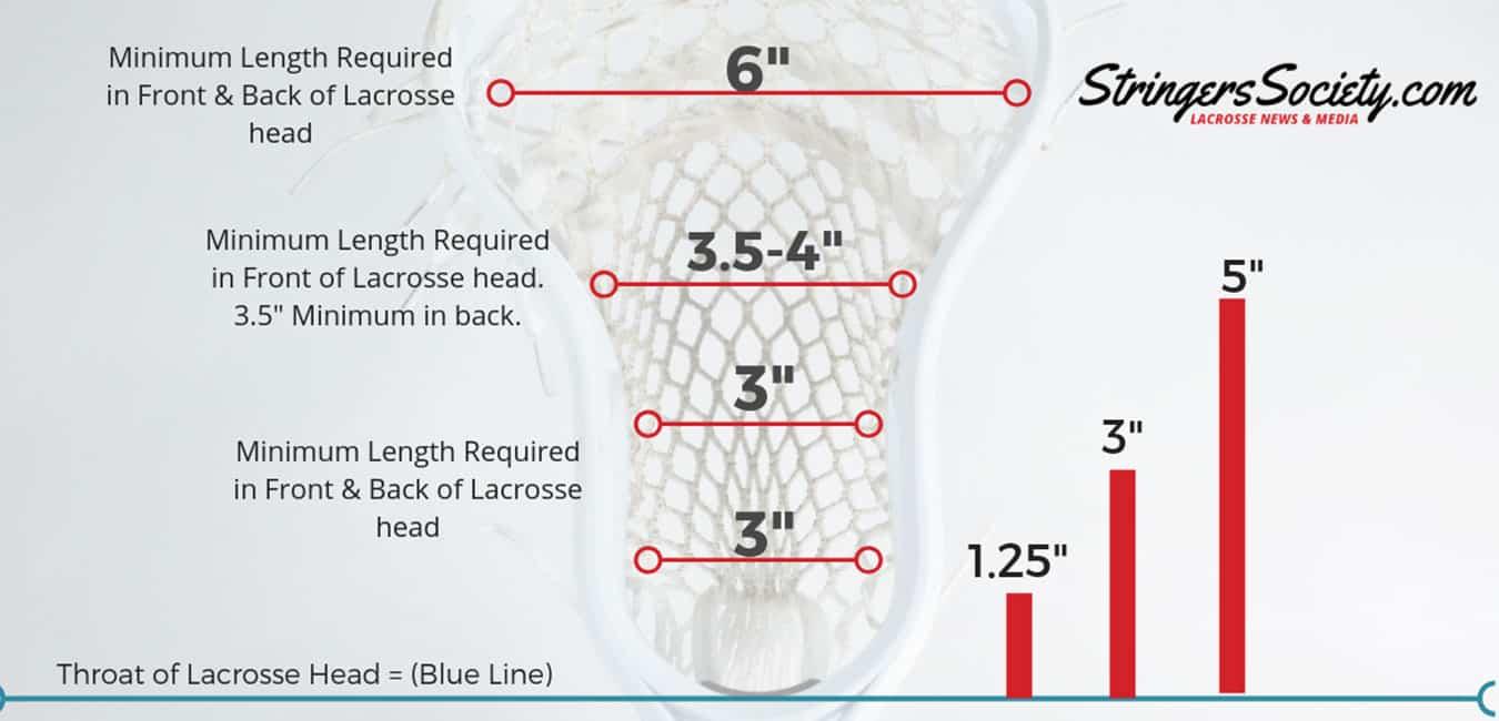 lacrosse stick rules