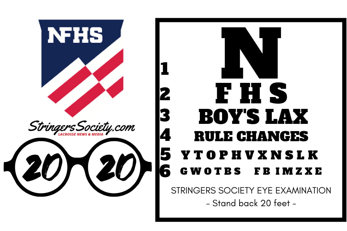 lacrosse rules | nfhs rule change