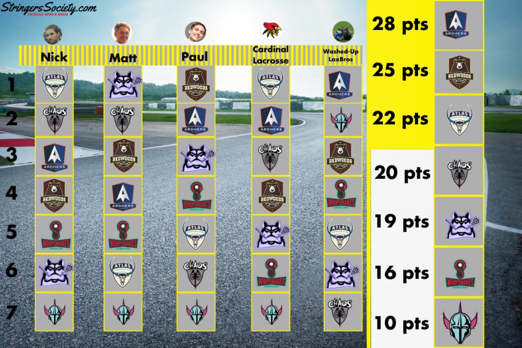 pll jerseys ranked